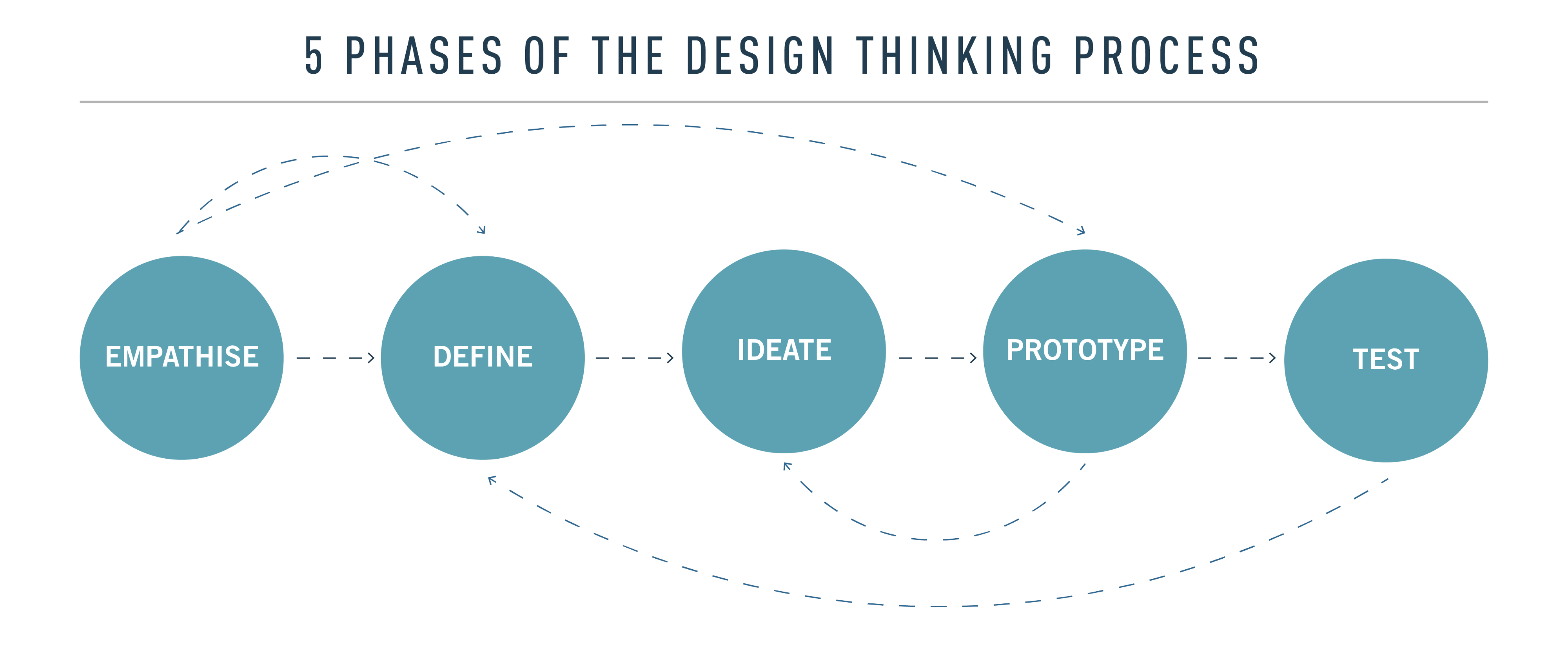 The Lotus Blossom method: ideation on steroids | by Phil Delalande | UX  Collective